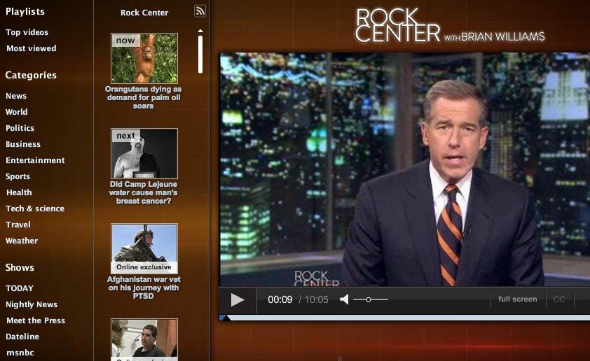 NBC Rock Center19.12.2012